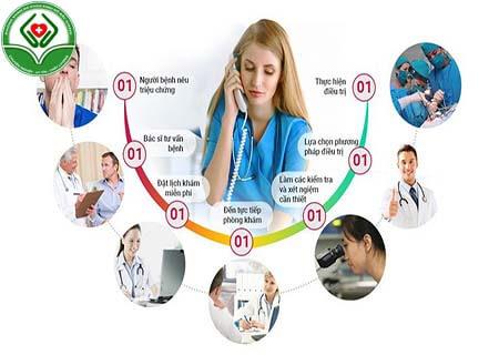 Dịch vụ y tế chuyên nghiệp